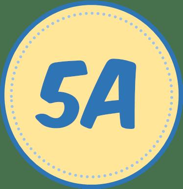 Progetti Classe 5A