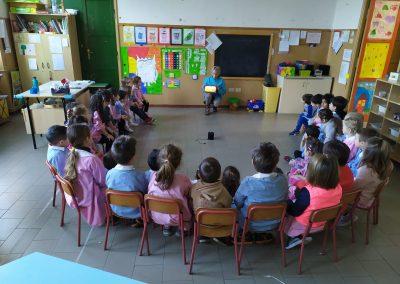 Scuola Infanzia San Martino
